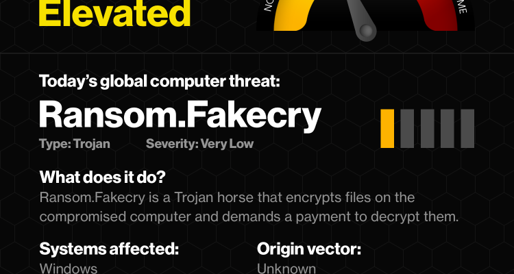 Ransom.Fakecry trojan horse discovered