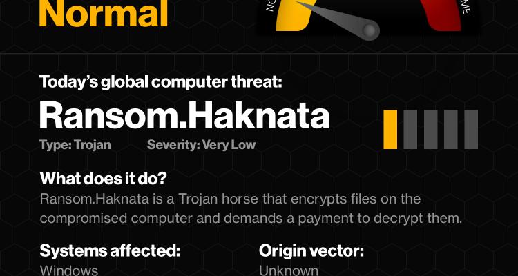 Ransom.Haknata Trojan Ransomware Makes Landfall